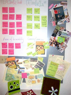 Kristina Ender's Right-Brain Business Plan