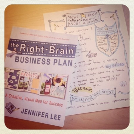 The Right Brain Business Plan and Right-Brain Entrepreneur Badge of Honor