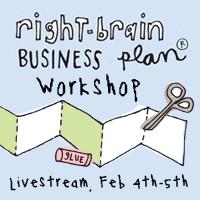 How to Write an Artist Business Plan