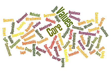 external image core-values-wordcloud1.jpg