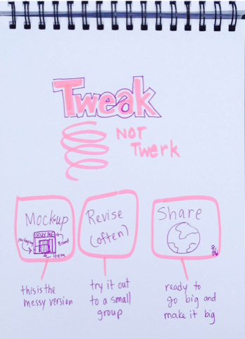 Tweak ~NOT~ Twerk thumbnail